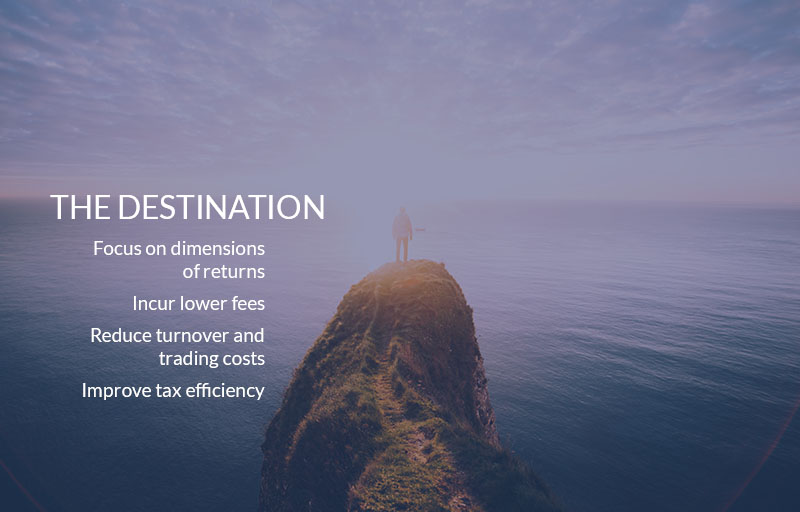 Successful Investment Experience Destination